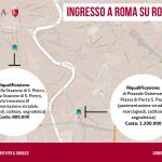 Giubileo - Lavori - Ingresso a Roma su rotaia