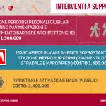 Giubileo Roma - Percorsi pellegrini - Bagni pubblici