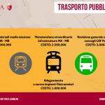 Piano interventi giubileo trasporto pubblico a Roma - 002