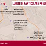 Riqualificazione zone di pregio a Roma per il giubileo - 002