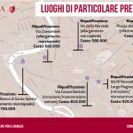 Riqualificazione zone di pregio a Roma per il giubileo