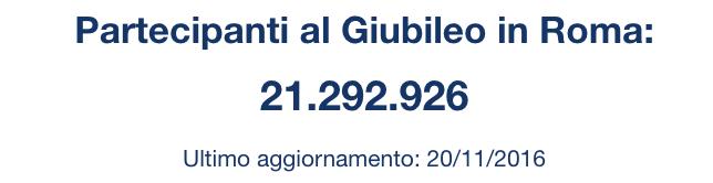 Quanti pellegrini hanno partecipato al Giubileo 2015.2016?